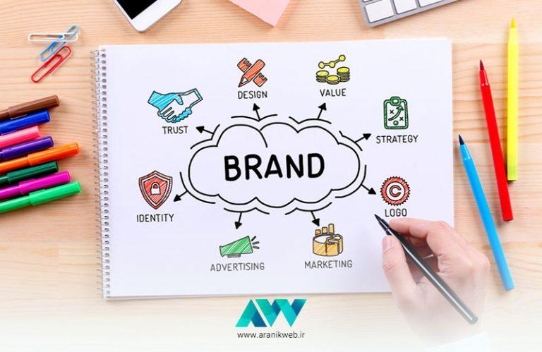 brand marketing و برندسازی در شبکه های اجتماعی
