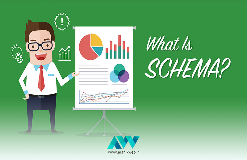 Schema markup چیست