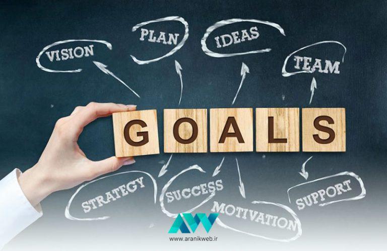 استراتژی موفق صاحبان وب سایت ها