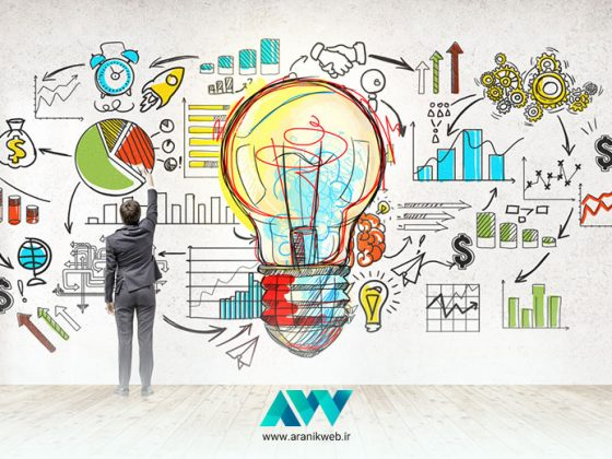 شناخت بازار چیست Marketing Research